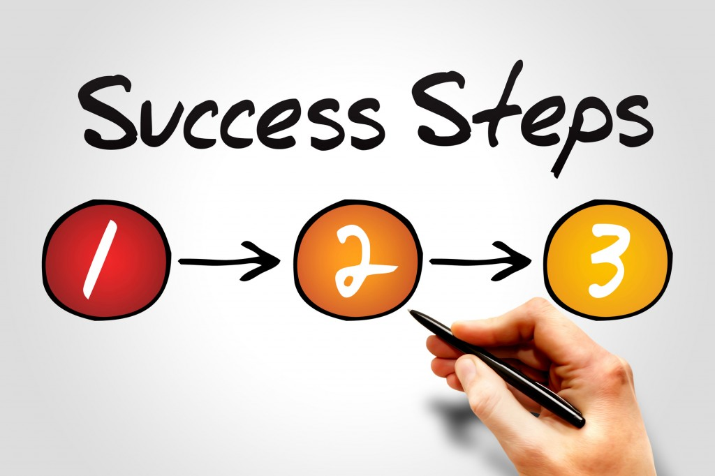 3 Success Steps