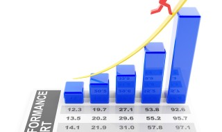 Business performance chart with rising trend, 3d render